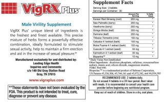 vigrx plus active ingredients